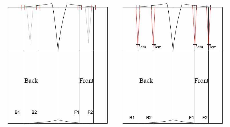 A-Line skirt with two flare - Simple and professional Pattern making tutorial