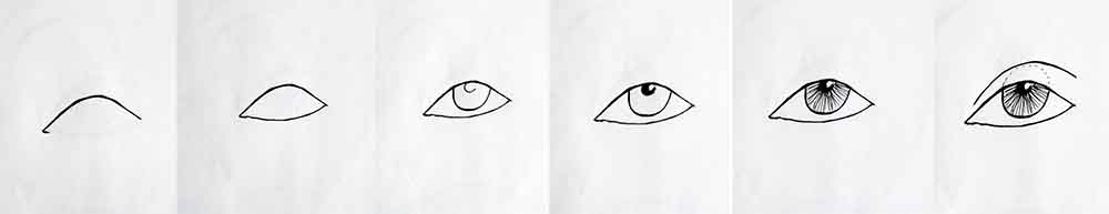 How to draw eye- tutorial for beginners