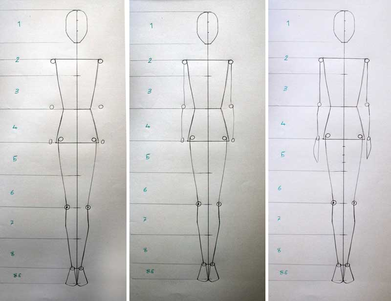 The shape of fashion figure