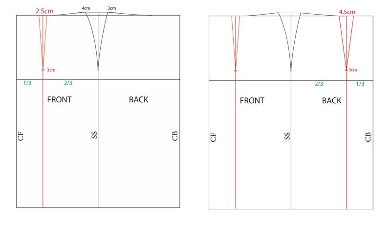 Step 5 : how to make a-line skirt pattern
