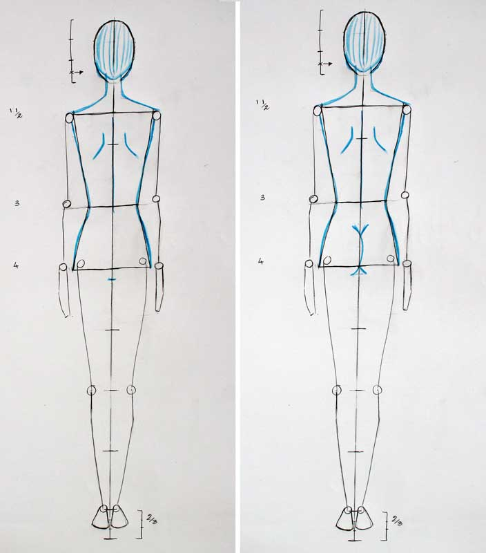 Step 3 - How to sketch and draw torso
